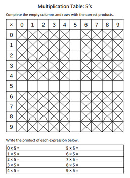 The Ultimate Multiplication Book: Multiplication Skill Practice 0-12; NO PREP!