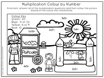 The Mega Multiplication Resource Package