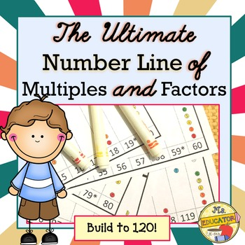 Multiples and Factors for Multiplication: The Ultimate Number Line