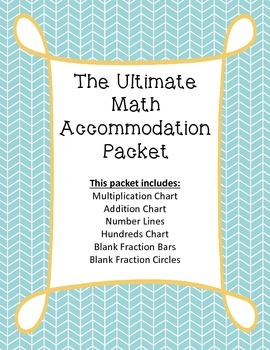The Ultimate SPED Math Accommodation Packet