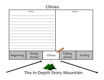 The Ultimate Story Mountain