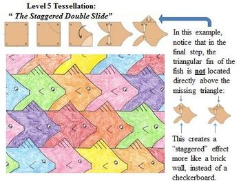 The Ultimate Tessellation Presentation