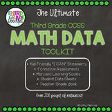 Third Grade Common Core Math Data Toolkit