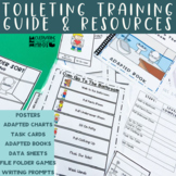 Back to School  EYS   Toileting Visuals For Potty Training
