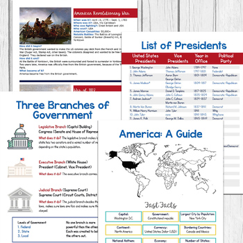 The Ultimate US History Cheat Sheets
