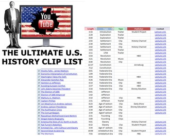 The Ultimate U.S. History YouTube Cliplist