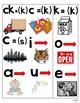 The Un-Spelling Activity