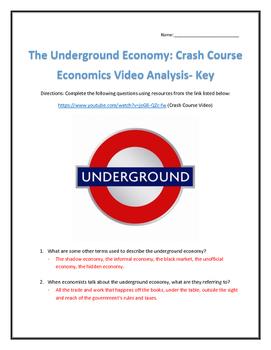 The Underground Economy: Crash Course Economics Video Analysis- with Key