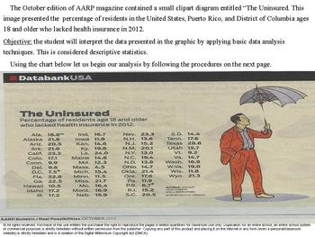 The Unisured: using Data Analysis