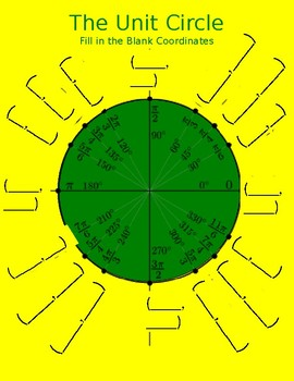 The Unit Circle (Fill In the Blank Coordinates)