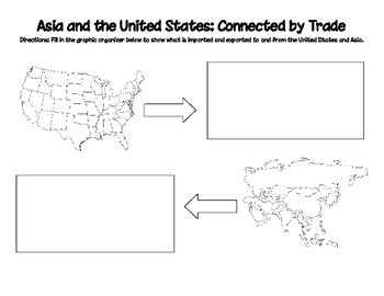 The United States & Asia: Connect by Trade Graphic Organizer