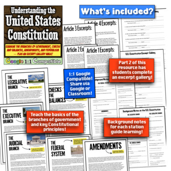 Constitution Unit: 16 fun lessons to teach the US Constitution in US History!