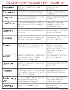 The United States Constitution Vocabulary Sort