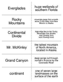 The United States Vocabulary Flash Cards for Middle School Geography