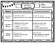 The United States and Louisiana Branches of Government Graphic Organizer