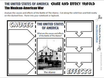 The United States of America Interactive Notebook Thematic Consumable Workbook