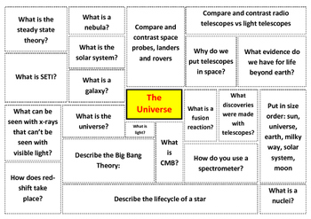 The Universe Question Cards