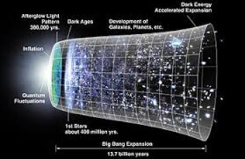 The Universe and its Origins