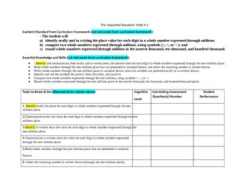 The Unpacked Virginia Standards: 4th Grade Math- WHOLE