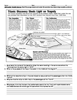 The Unsinkable Wreck of the RMS Titanic - 5th Grade Reading Street Study Guide
