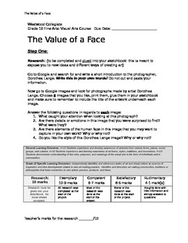 The Value of a Face