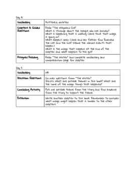 The Van Gogh Cafe Guided Reading