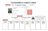The Vanderbilt Family Tree: A Case Study in Plutocracy in