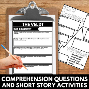 The Veldt Short Story Questions, Project, and Close Reading Resources