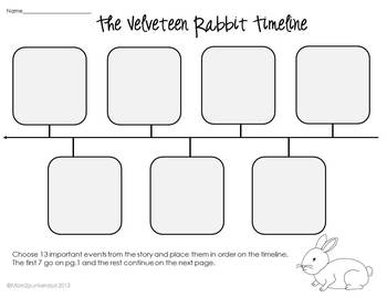 The Velveteen Rabbit Timeline and Sequencing
