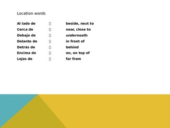 The Verb Estar with Locations and Feelings