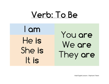 The Verb: To Be