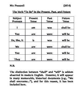 """The Verb """"To Be"""" in the Present, Past, and Future"""