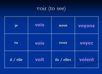 The Verbs Voir and Boire