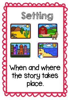 The Very Cranky Bear Series (Literacy & Numeracy) Book Study