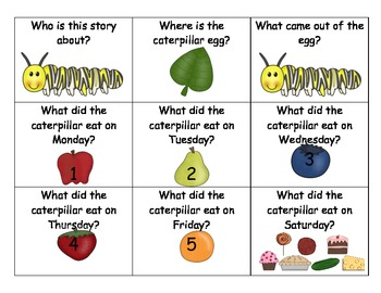 The Very Hungry Caterpillar: A Receptive and Expressive Language Unit