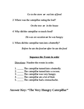The Very Hungry Caterpillar Assessment