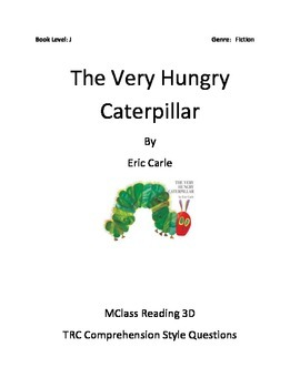 The Very Hungry Caterpillar Comprehension Questions