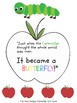 The Very Hungry Caterpillar  Growth Mindset Classroom Decor Theme Eric Carle