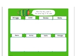 The Very Hungry Caterpillar-Indonesian story sort