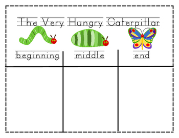 The Very Hungry Caterpillar- Story Event Graphic Organizer