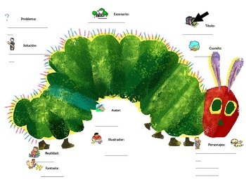 The Very Hungry Caterpillar Story Map Spanish