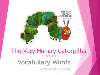 The Very Hungry Caterpillar Vocabulary Words