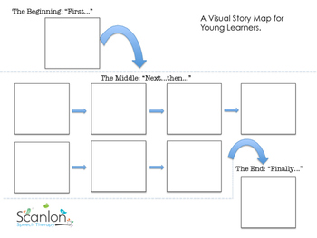 The Very Lonely Firefly: Story Map for Sequencing and Storytelling