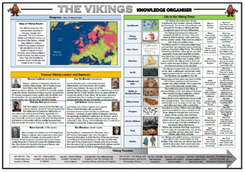 The Vikings Knowledge Organizer/ Revision Mat!