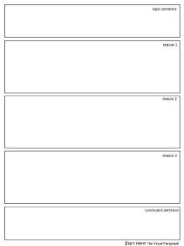A Visual Paragraph Outline