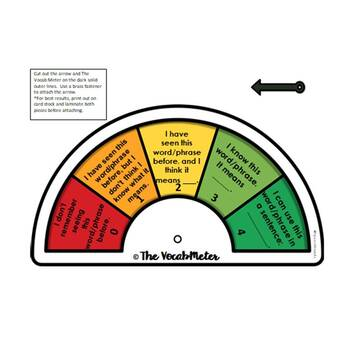 The Vocab Lab! The Ultimate Multi-Sensory Vocabulary Tool (for all levels!)