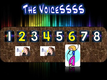 The VoiceSSSS!