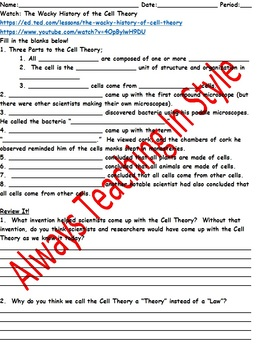 The Wacky History Of The Cell Theory Editable Worksheet