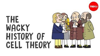 The Wacky History of Cell Theory - Lauren Royal-Woods Slideshow for handout.