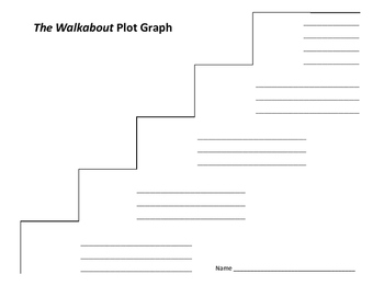 The Walkabout Plot Graph - James V. Marshall